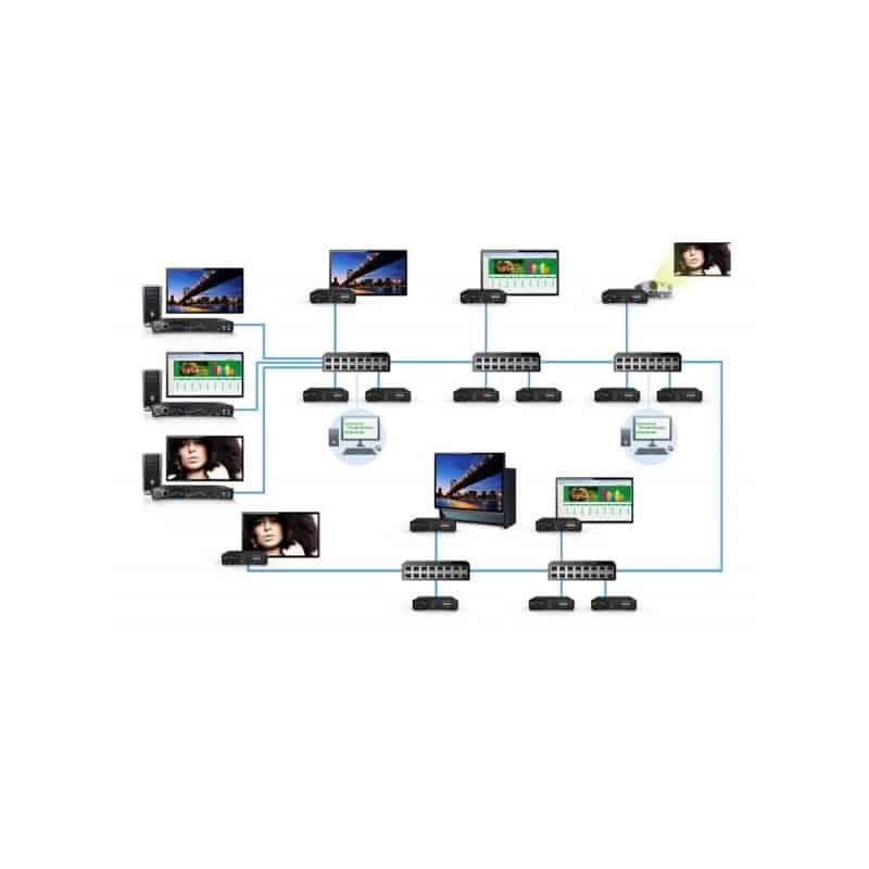 matrox-maevex-5150-bundle-encoder-decoder-6.jpg